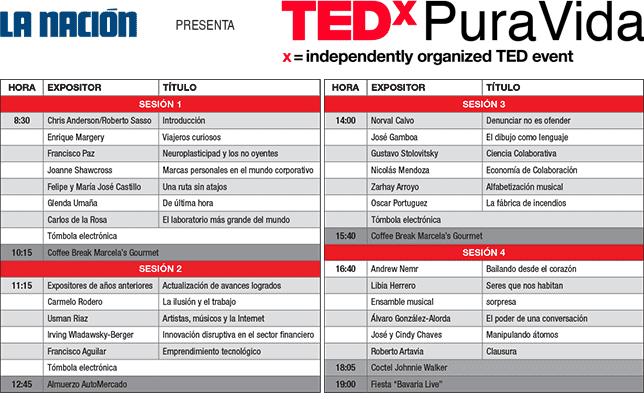 Programa TEDxPuraVida 2013