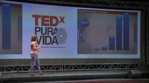 Impacto de redes sociales en el desarrollo económico de Latinoamérica